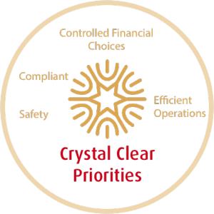 crystal-clear-priorities.png#asset:182